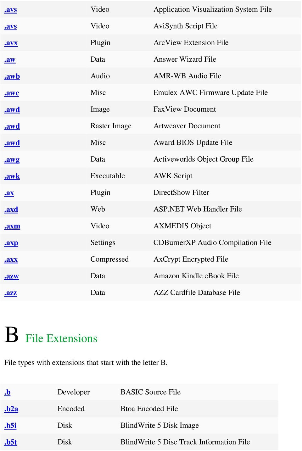 File Extensions  File types with extensions that start with a number