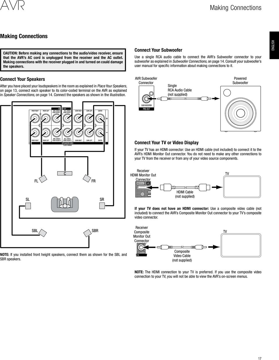 Avr 3650 365 2650 265 Audio Video Receiver Pdf Wiring Diagrams Of Tv And Home Stereo Components With Av Surround Connect Your Subwoofer Use A Single Rca Cable To The S Connector
