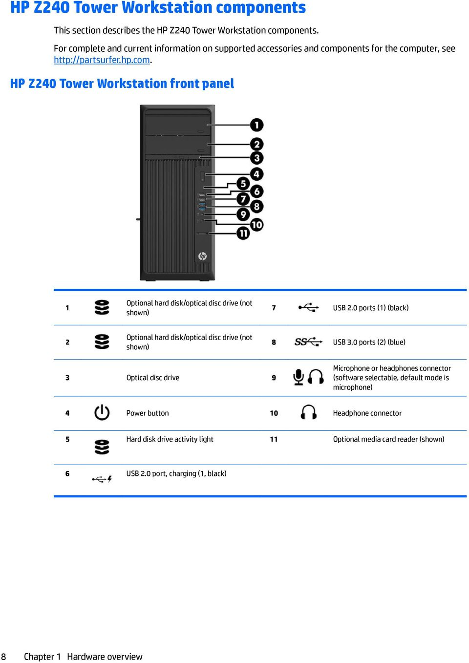 HP Z240 Workstation  Maintenance and Service Guide - PDF