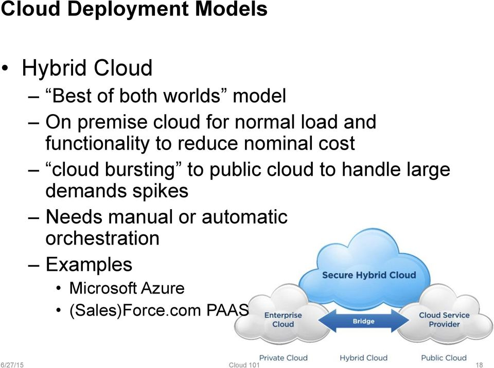 bursting to public cloud to handle large demands spikes Needs manual or