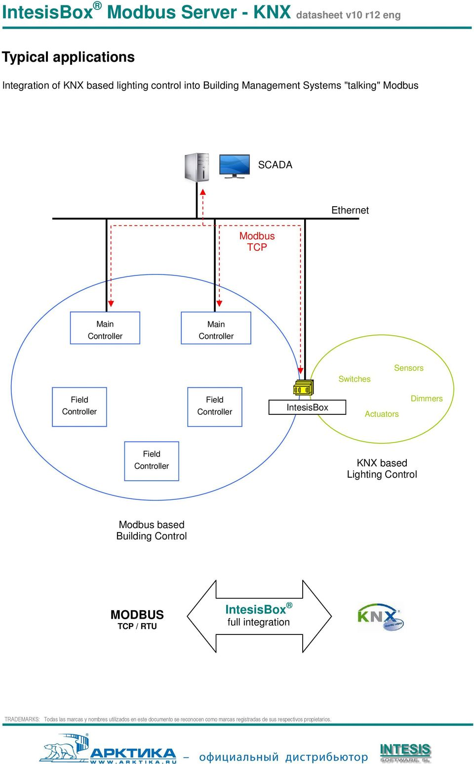Modbus Server Knx Gateway For Integration Of Equipment Into Lighting Wiring Diagram Switches Sensors Field Intesisbox Actuators Dimmers Based