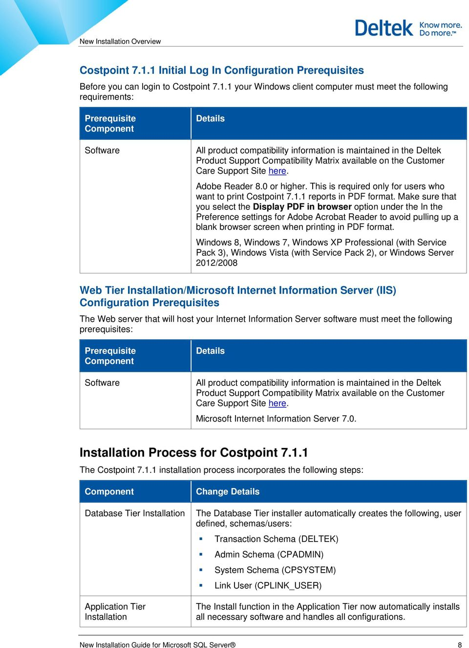 product compatibility information is maintained in the Deltek Product  Support Compatibility Matrix available on the Customer