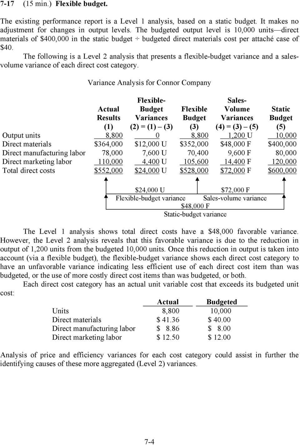 CHAPTER 7 FLEXIBLE BUDGETS, DIRECT-COST VARIANCES, AND MANAGEMENT