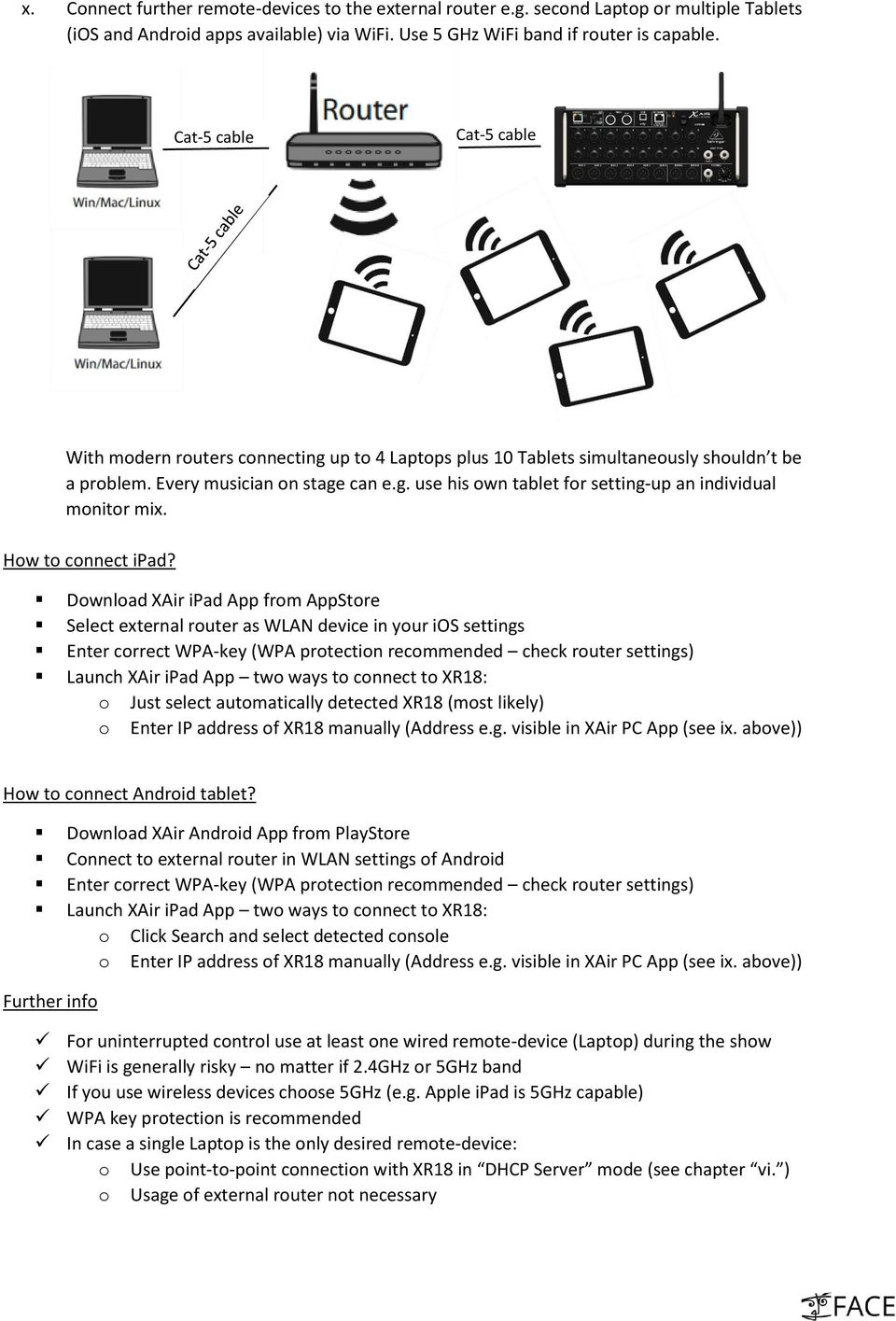 Face Academy Xr18 User Guide Usage With External Router Step By Download Image Cat 5 Crossover Cable Diagram Pc Android Iphone And How To Connect Ipad
