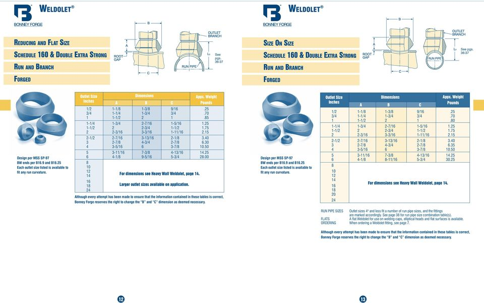 Welding Outlets / Weldolet dimensions & specifications