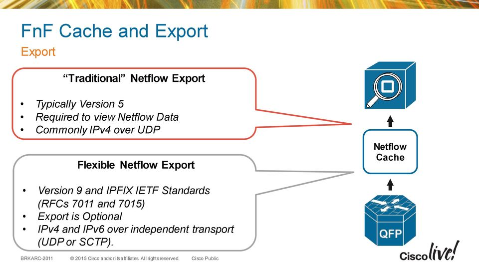Overview of Troubleshooting and Packet Capturing Tools in Cisco