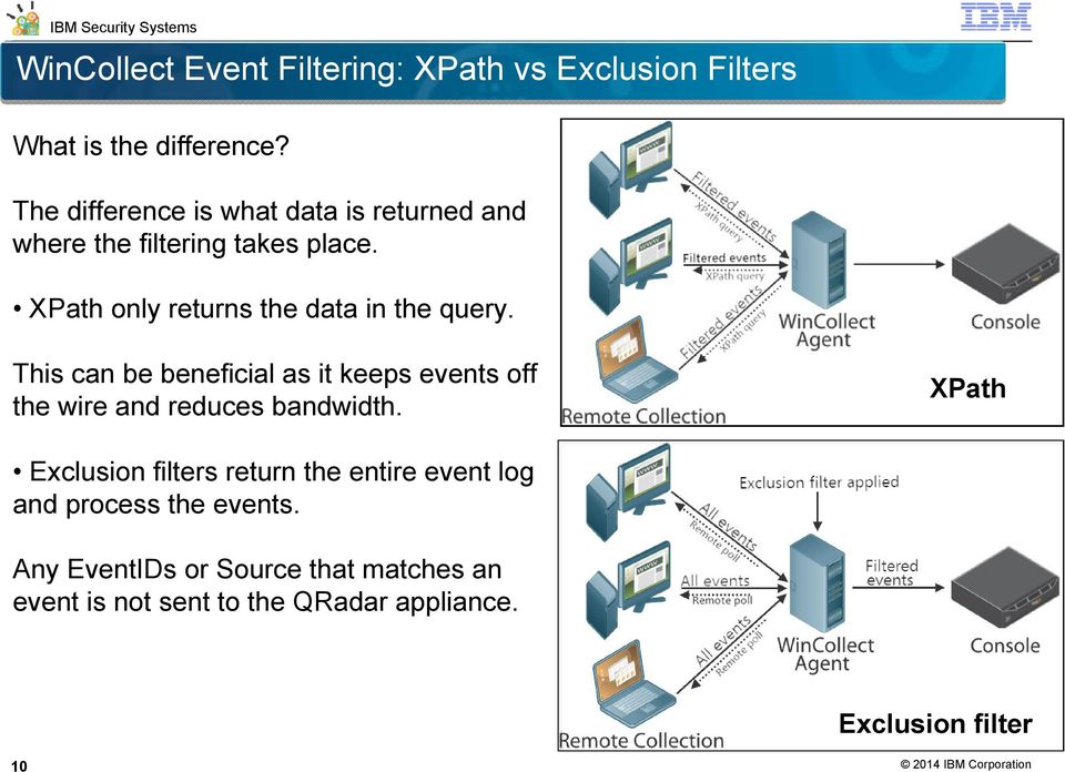 QRadar SIEM 7 2 Windows Event Collection Overview - PDF