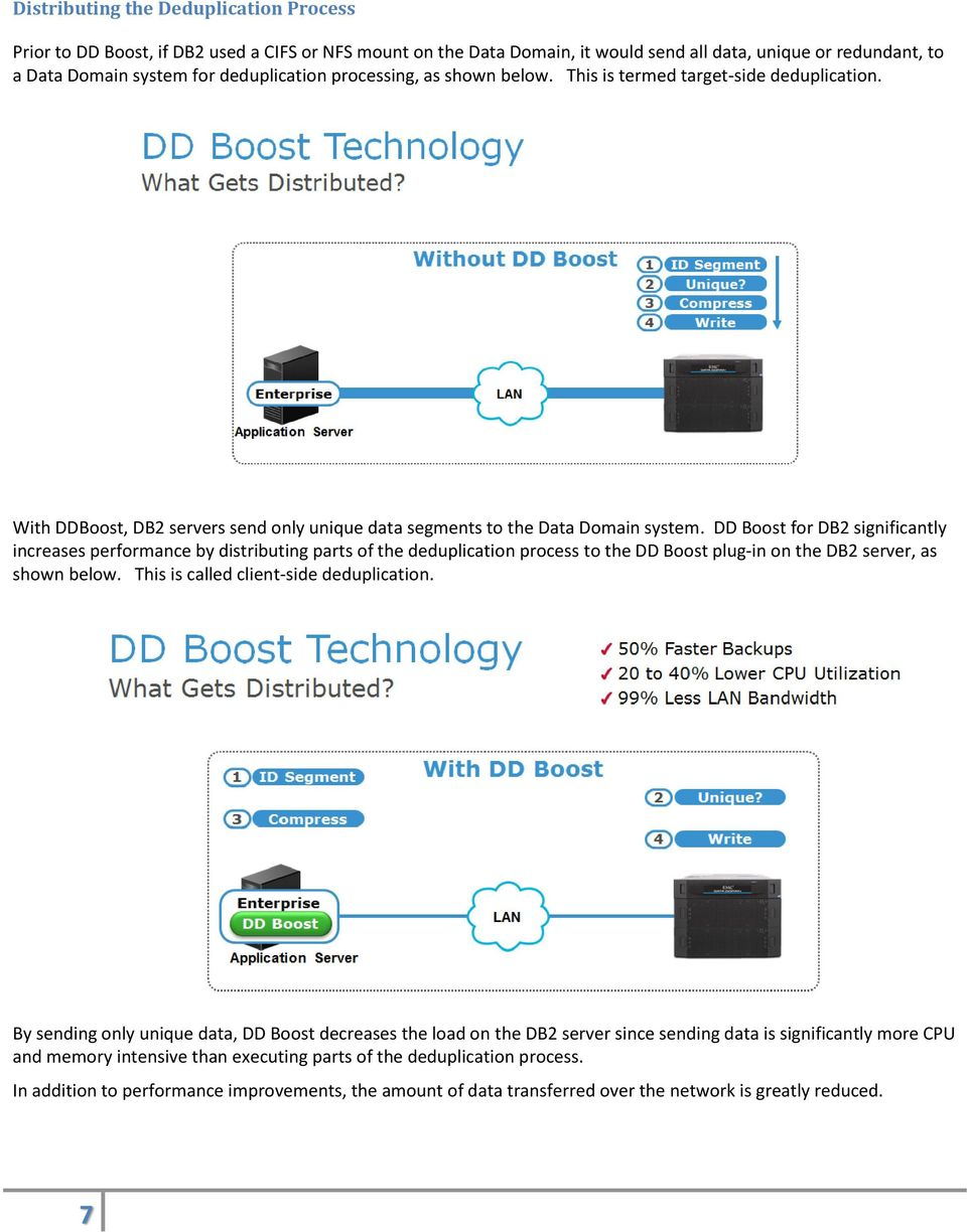 EMC Data Domain Boost for IBM DB2 A Technical Review - PDF