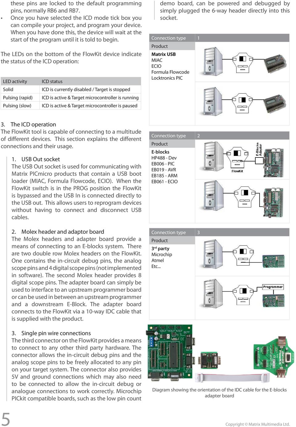 Flowkit In Circuit Debug System Pdf Atmel Usb Programmer Zif Socket Usbasp Atmega8 4 The Leds On Bottom Of Device Indicate Status Icd Operation