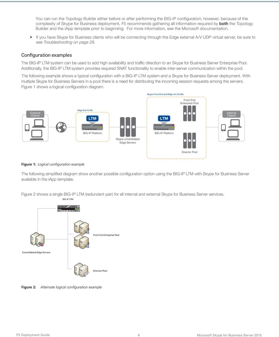 Deploying the BIG-IP LTM with Microsoft Skype for Business - PDF