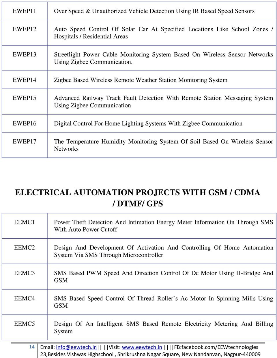 Electrical Project List Latest Projects Pdf Design And Development Of An Automated Home Control System Using Zigbee Based Wireless Remote Weather Station Monitoring Advanced Railway Track Fault Detection With