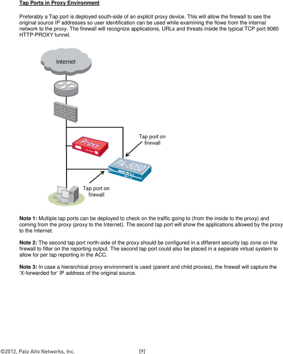 Designing Networks with Palo Alto Networks Firewalls - PDF