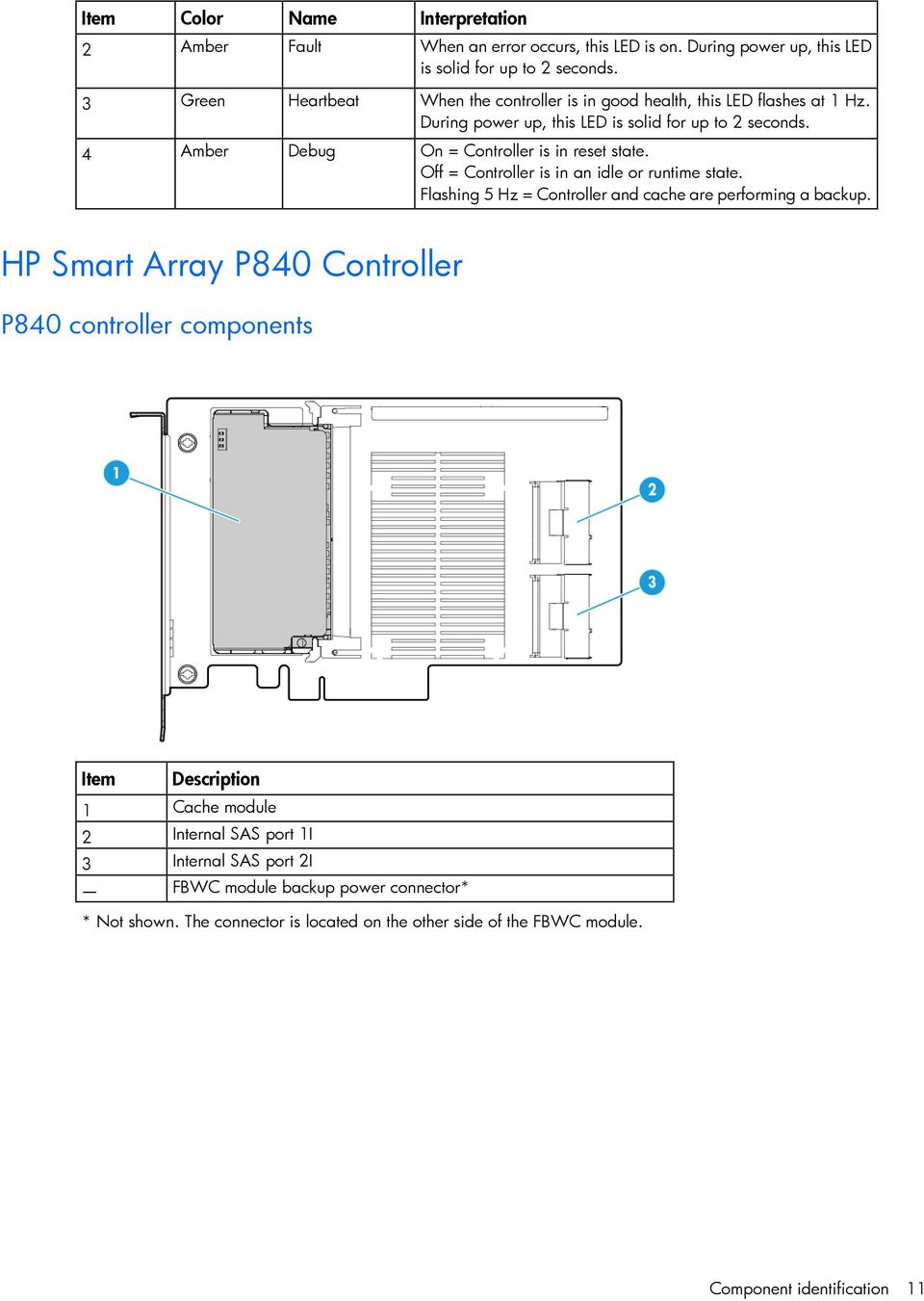 HP Smart Array Controllers User Guide - PDF