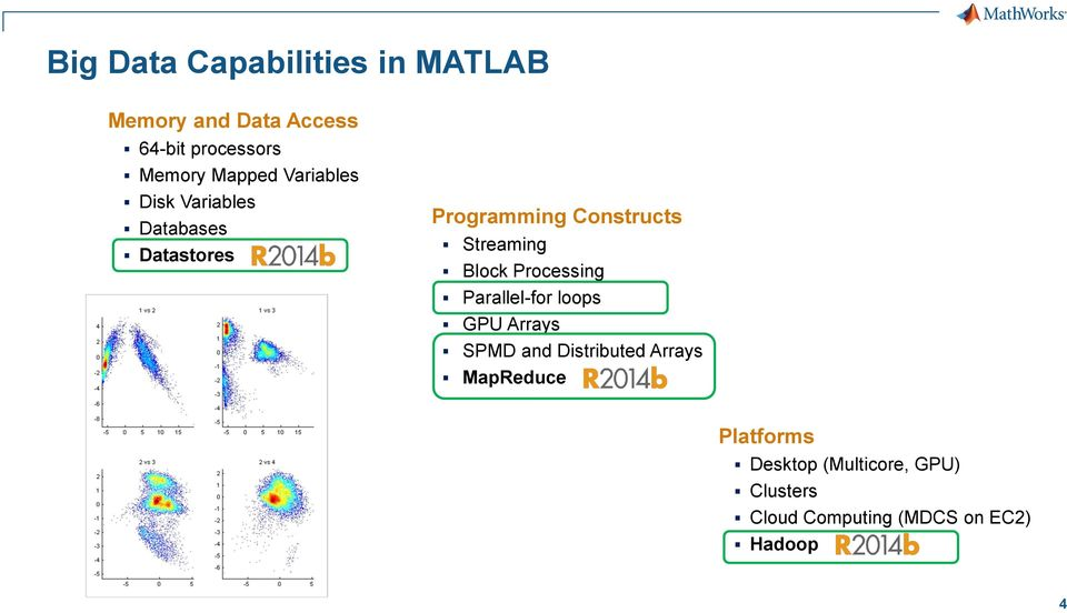 Tackling Big Data with MATLAB Adam Filion Application Engineer