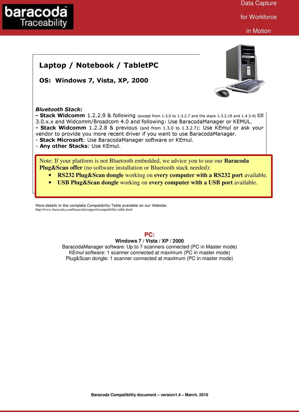 Important Notice Baracoda products works with all Bluetooth devices