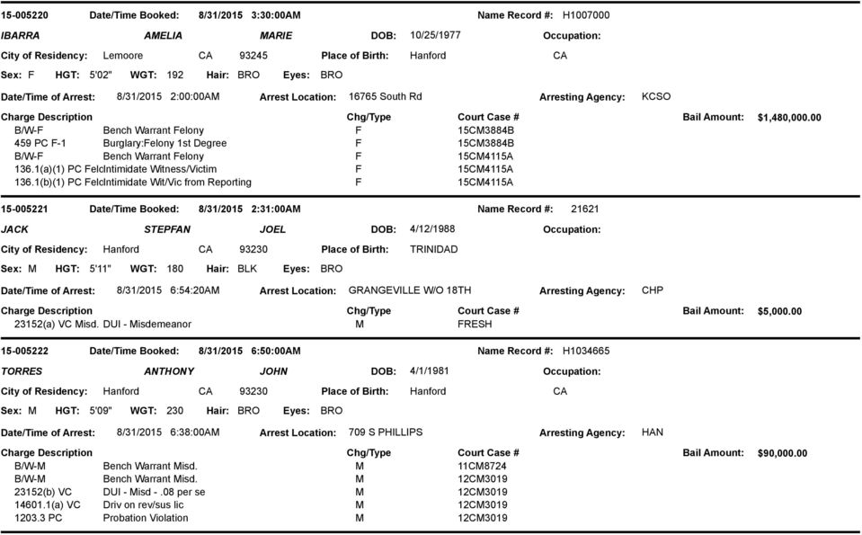 KINGS COUNTY JAIL 72 Hour Booking List 9/3/ PDF