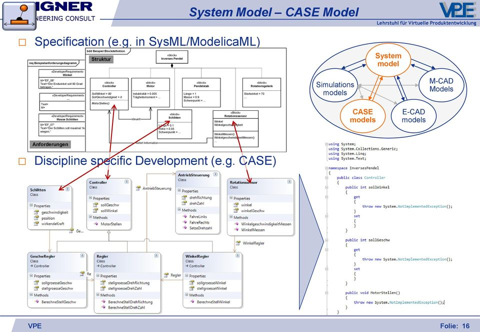 The Convergence of PLM and MBSE Will This Decrease or Increase the ...