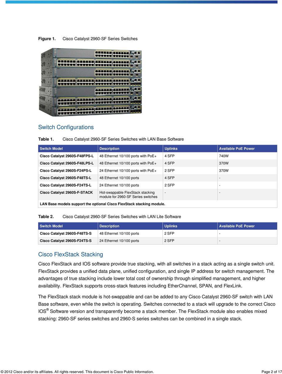 Cisco Catalyst 2960-SF Series Switches - PDF