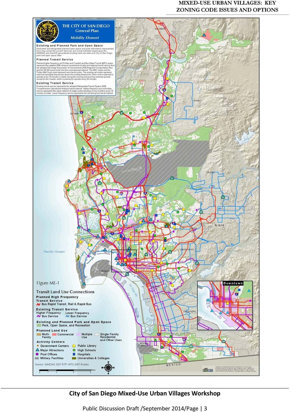 SAN DIEGO MIXED USE URBAN VILLAGES: KEY ZONING CODE ISSUES