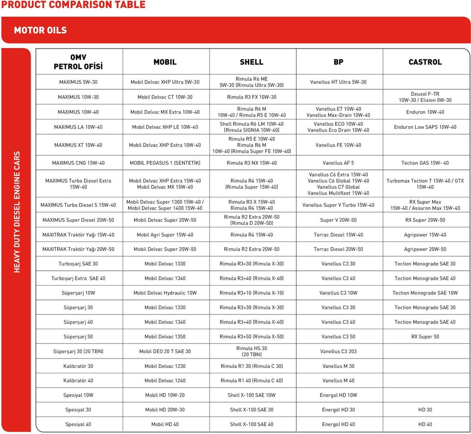 PRODUCT COMPARISON TABLE - PDF