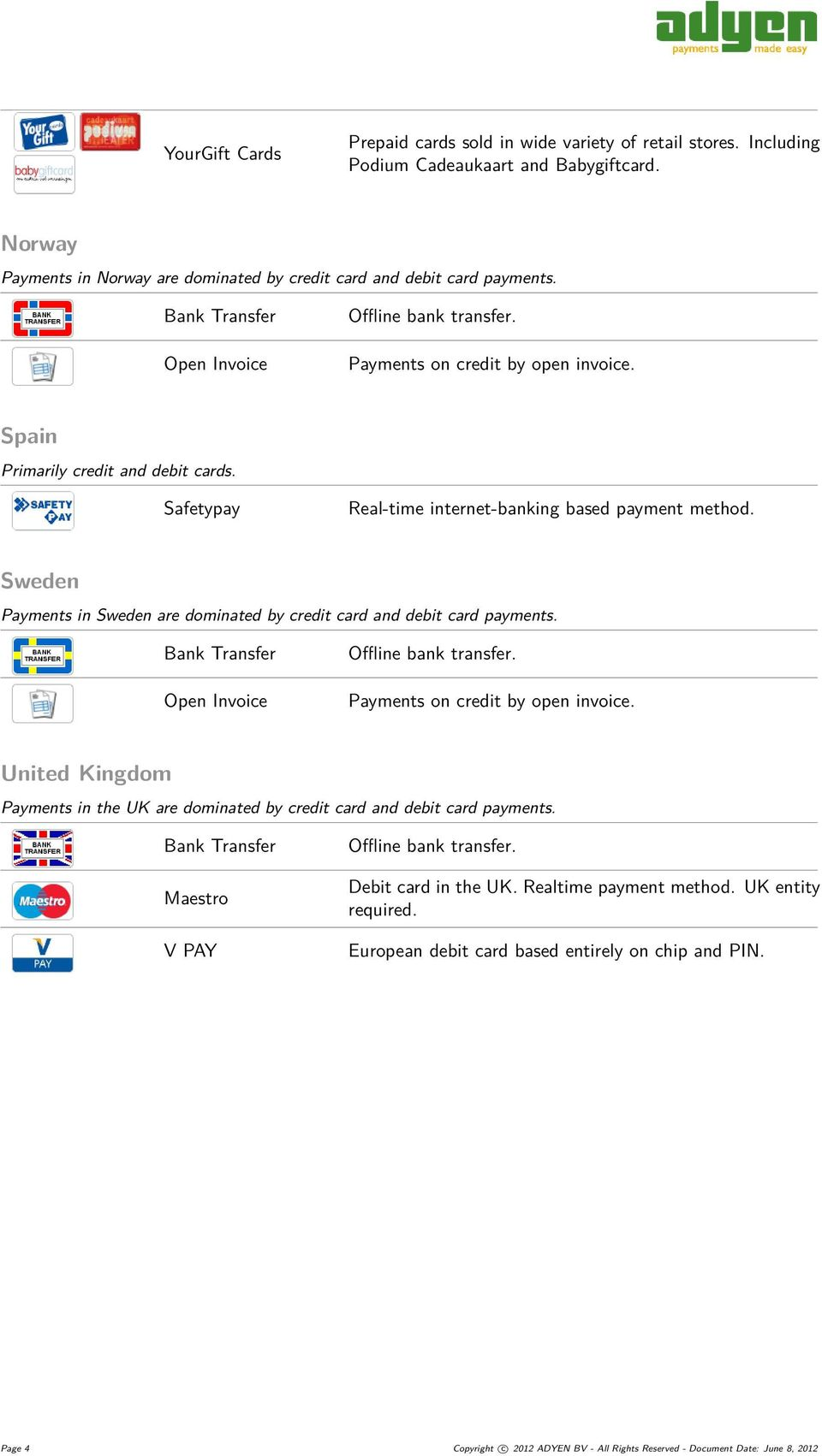 OVERVIEW SUPPORTED PAYMENT METHODS International PDF - Open invoice payment method