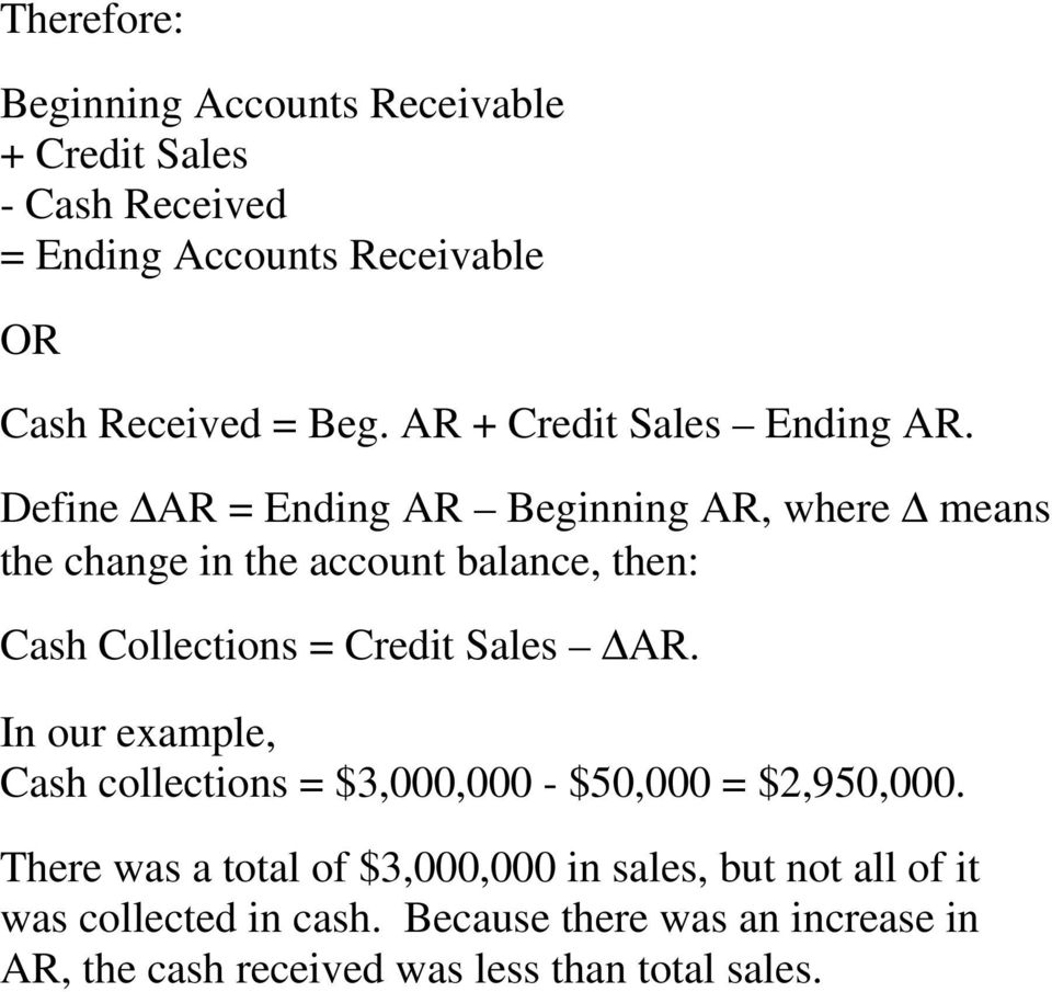 Define AR = Ending AR Beginning AR, where means the change in the account balance, then: Cash Collections = Credit Sales AR.