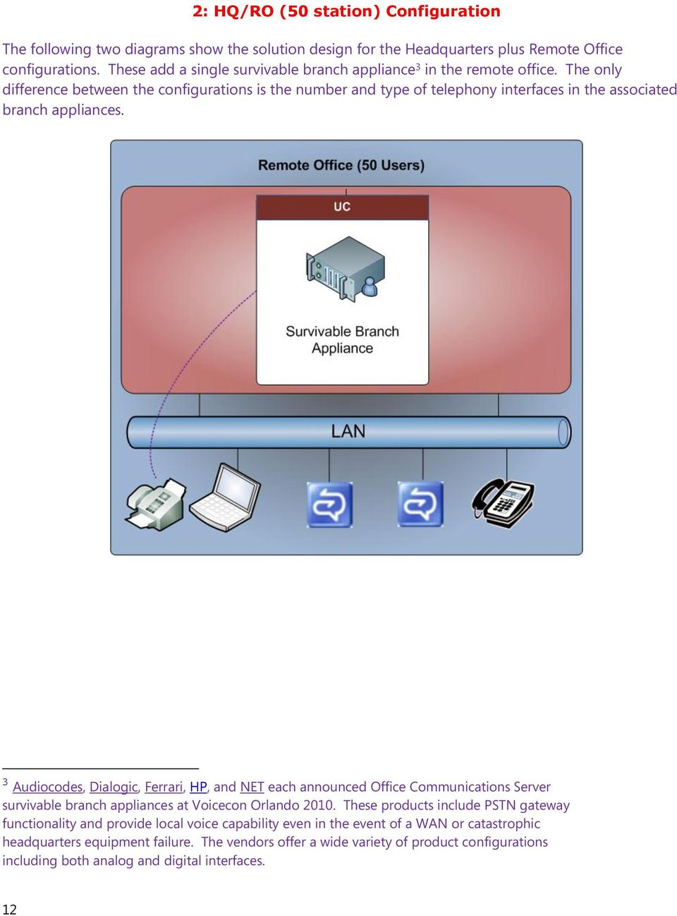 Solution Proposal Request For An Ip Telephony System Ata 110 Wiring Diagram B Walkthrough The Only Difference Between Configurations Is Number And Type Of Interfaces In