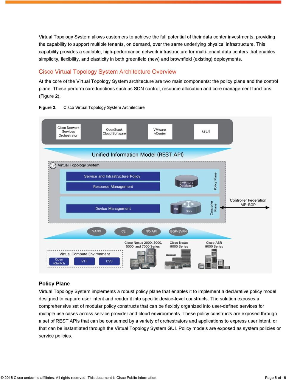 Cisco Virtual Topology System: Data Center Automation for Next