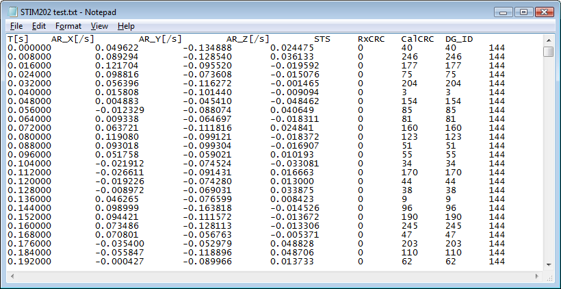 Figure 28: Result txt-file with time tags, measurement data, status byte, Rx CRC, Calc CRC and DG ID Table 2: Result file descriptions Column label Description T [s] This column holds time tag data