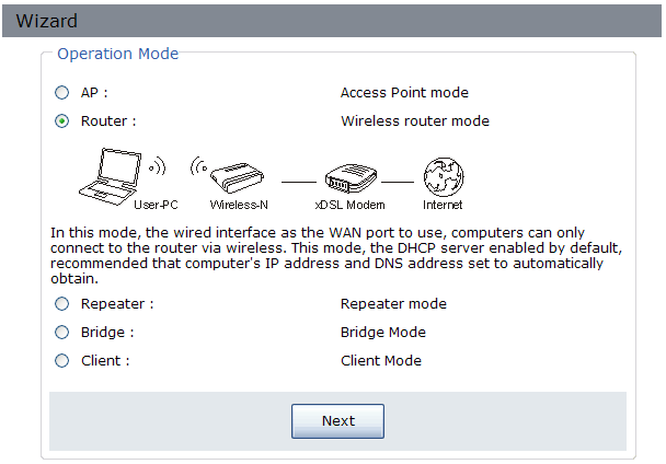 SETUP WIZARD After a successfully login, you can click on Wizard in the left menu to quickly configure your Router.