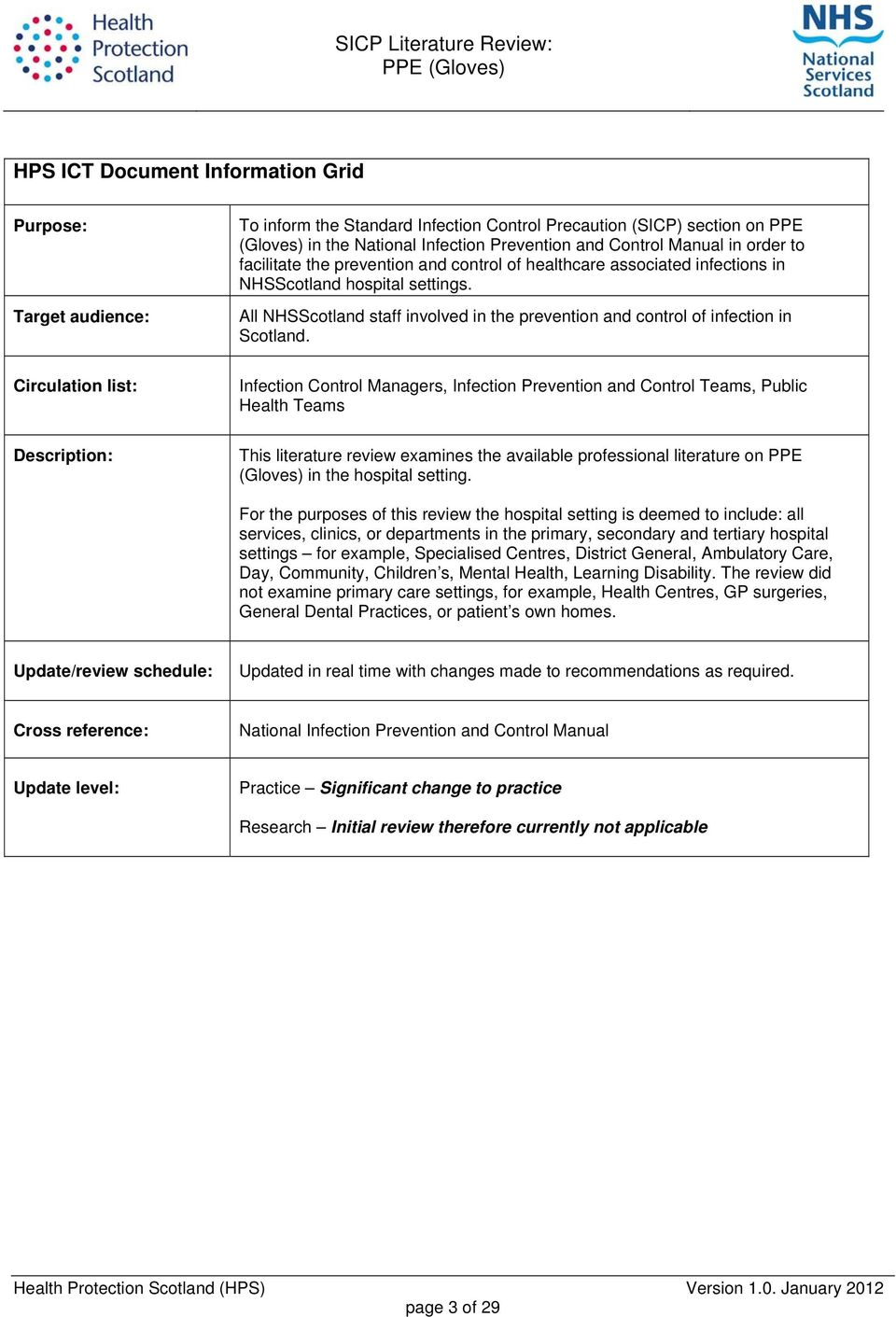 Standard Infection Control Precautions Literature Review Personal