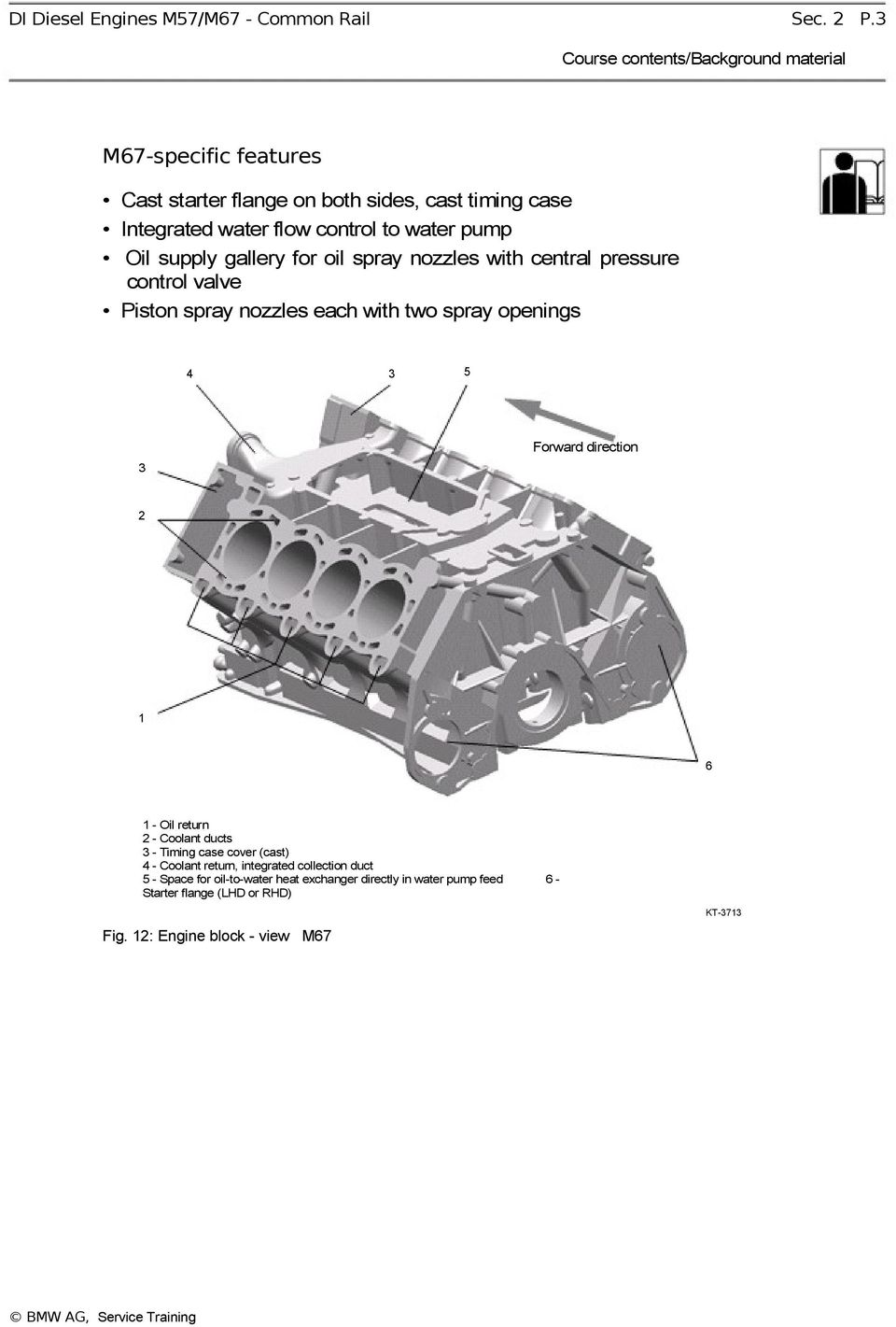 Diesel Engines M57 M67 Common Rail Pdf Diagram Of Auto Engine Piston Gallery For Oil Spray Nozzles With Central Pressure Control Valve Each Two
