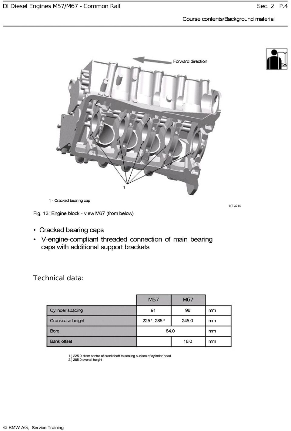Diesel Engines M57 M67 Common Rail Pdf Bmw Wiring Diagram Bearing Caps With Additional Support Brackets Technical Data Cylinder Spacing 9 98 Mm