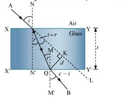 Angle of emergent at second boundary MN of glass slab is equal to angle of incidence at the first boundary KL of glass slab. Hence, CD II AB Q. What is lateral shift?