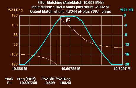 Impedance Matching of Filters with the MSA Sam Wetterlin 2/11/11 - PDF