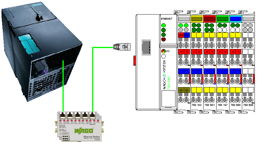 Using the WAGO PROFINET Coupler as Remote I/O with a Siemens S7 PLC