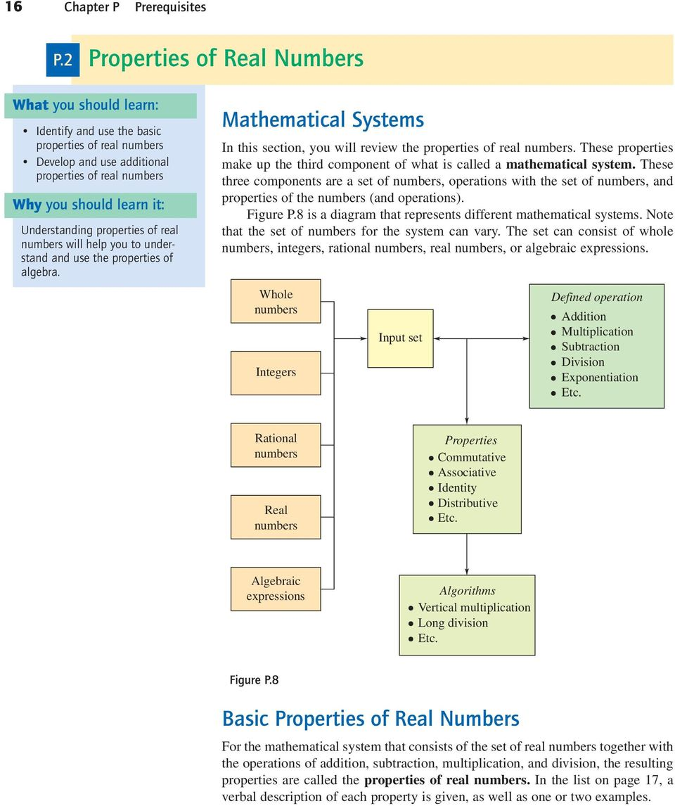 properties of real numbers will help you to understand and use the properties of algebra. Mathematical Systems In this section, you will review the properties of real numbers.