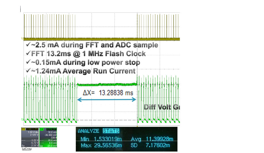 Power Management for Kinetis MCUs When and how to use Kinetis low