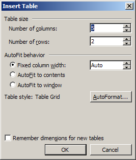 3. A dialog box will display with the options for setting up your table. The following figure and paragraphs explain these options. Figure 2: Insert Table dialog box 4.