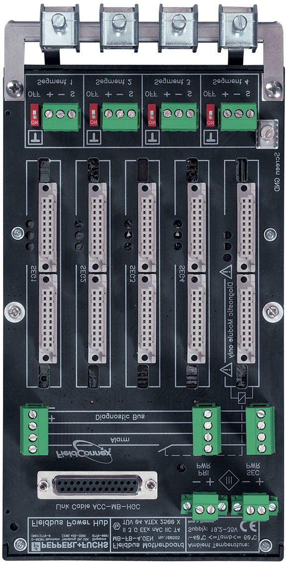 Change from two to one column Change from two to one column PROFIBUS Links & Coupler NPP310 PROFIBUS PA Motherboard for Power supply (simplex) 4 segments, individual modules per segment Customizable