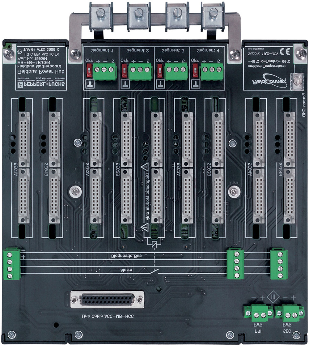 Change from two to one column Change from two to one column NPP310 PROFIBUS PA Motherboard for Power supply (redundant) 4 segments, redundant, individual modules per segment Customizable for any host