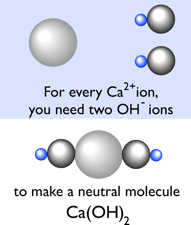 Ionic compounds made of more than two types of atoms Not all compounds are made of only two types of atoms Table 19.2: Polyatomic ions Have you ever taken an antacid for an upset stomach?