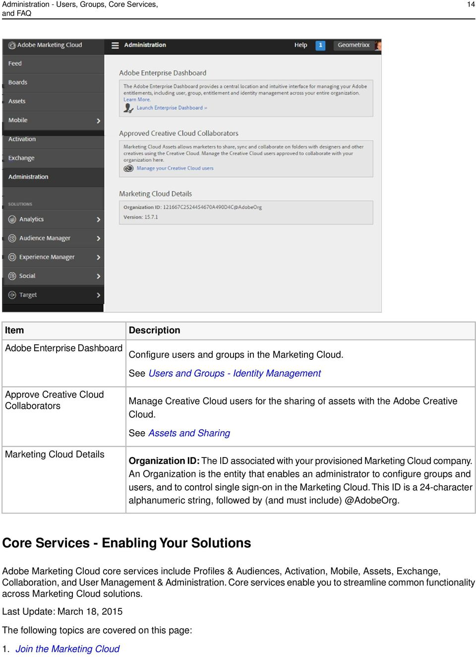 Adobe Marketing Cloud Marketing Cloud Product Documentation
