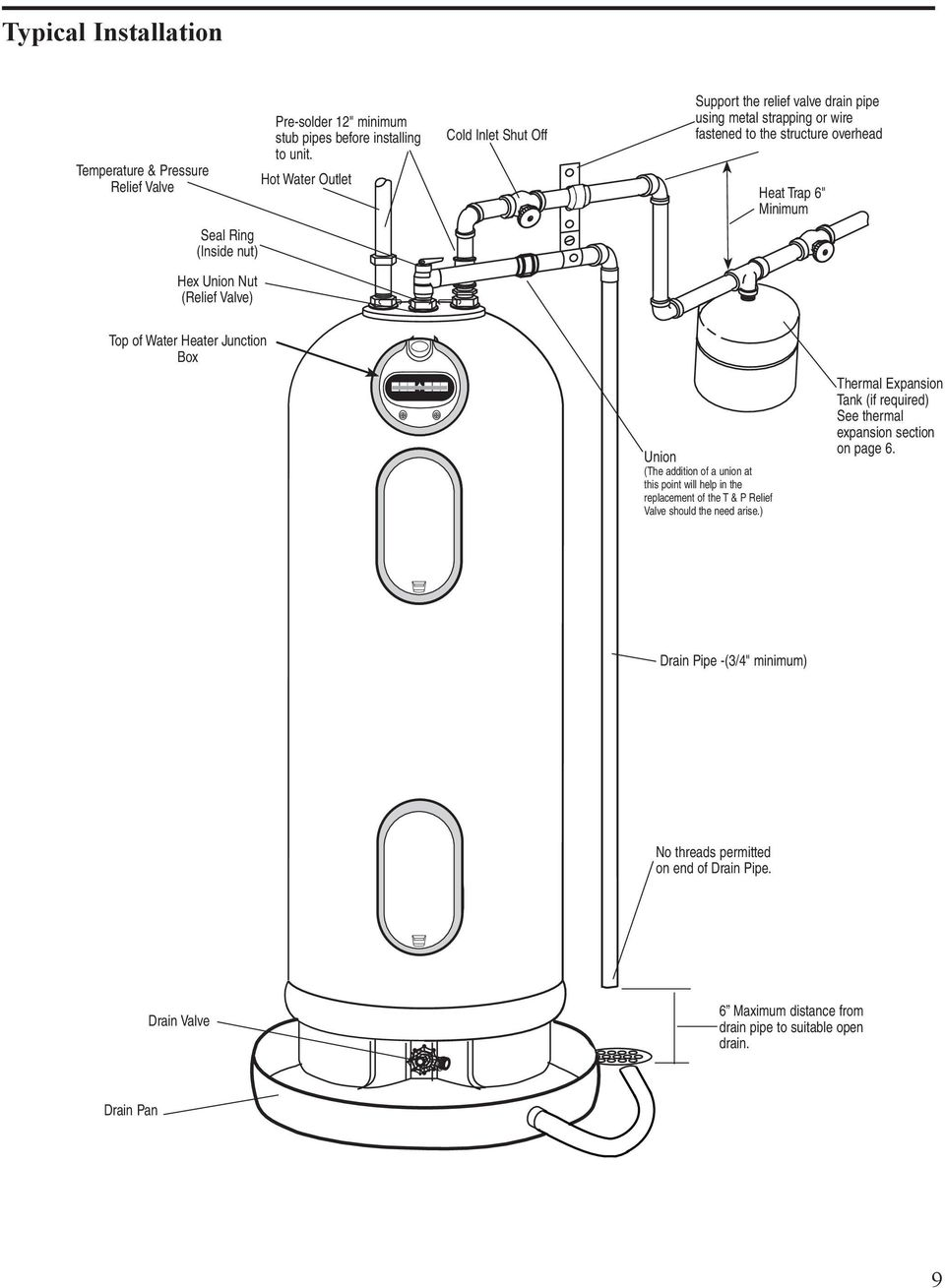 Use & Care Manual  Electric Water Heaters  With Installation