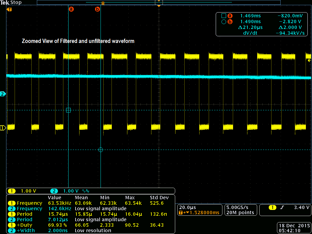 4. Results and Conclusion The following screen-shots are examples of sine wave signals generated by Atmel ATtiny26 PWM for the configuration mentioned in Table 2-1 Configuration Parameters on page 7.