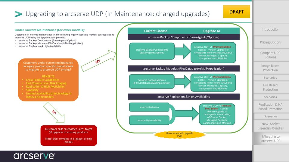 maintenance in legacy product specific model wants to migrate to pricing?