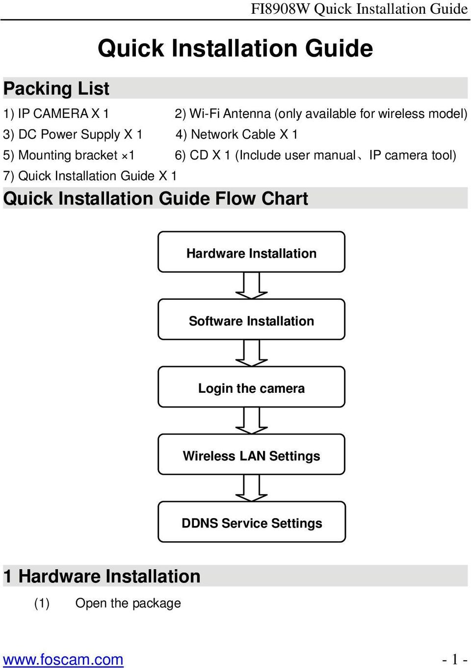 manual IP camera tool) 7) Quick Installation Guide X 1 Quick Installation Guide Flow Chart Hardware Installation