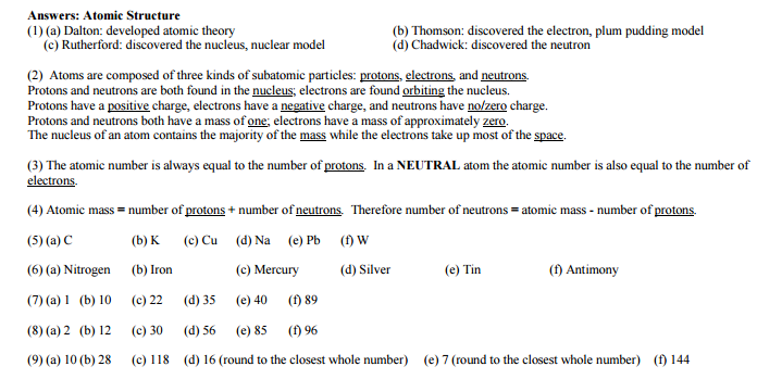Chemistry Cp Unit 2 Atomic Structure And Electron Configuration