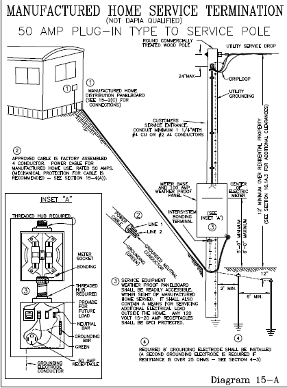 UNIFORM ELECTRICAL WIRING GUIDE - PDF on