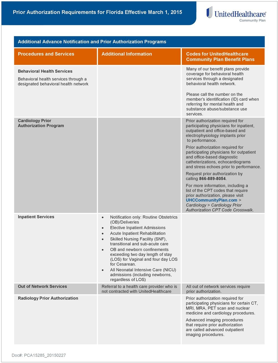 Prior Authorization Requirements for Florida Effective March 1, PDF